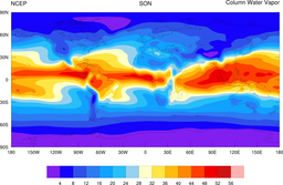 NCEP Climatology column water vapor CWV total precipitable TPW